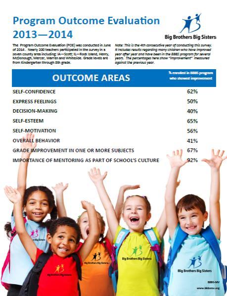 poe outcomes 2013-14